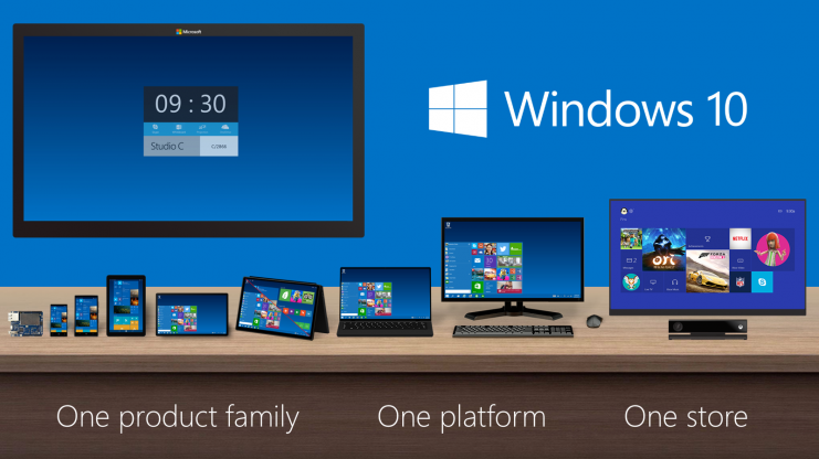 Familia de productos Windows unificada
